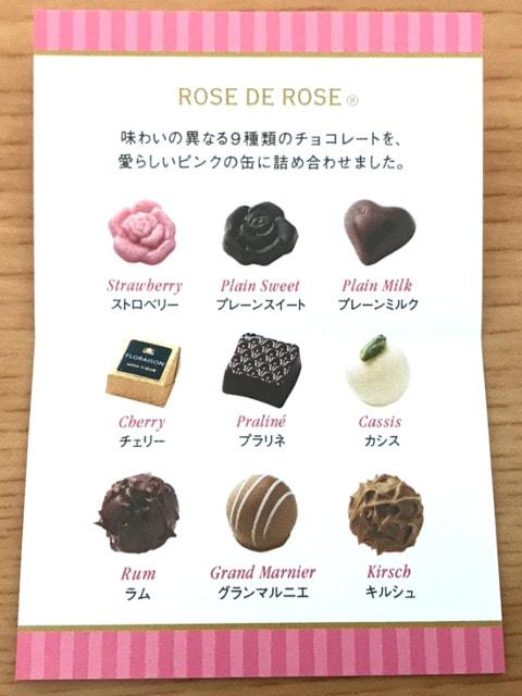モロゾフ「ローズ デ ローズ」9種のチョコ
